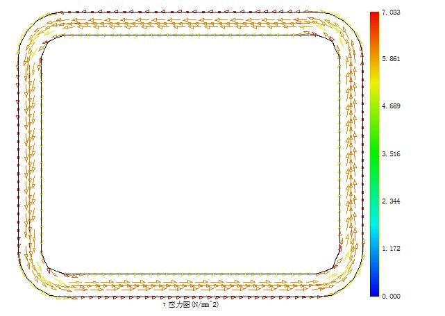 FT120x100x8扭矩作用下的剪力流