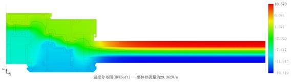 温度分布图